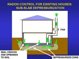 reducing-radon-full